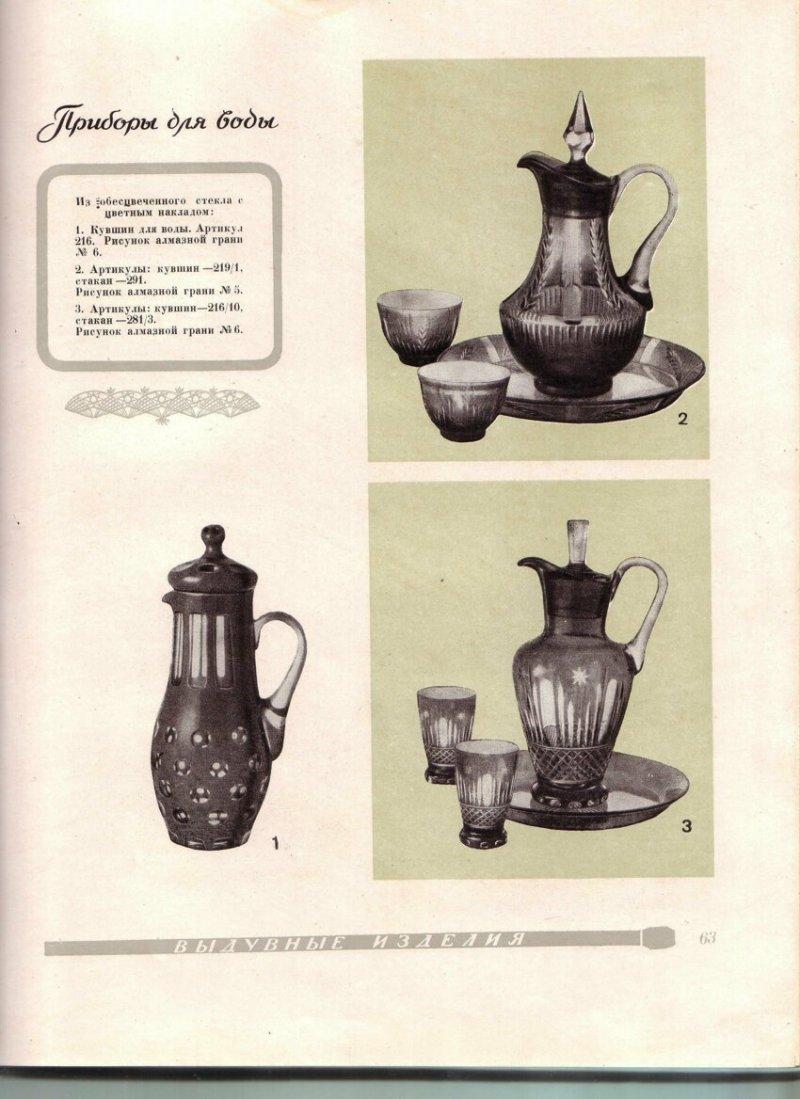 Детально о ширпотребе: иллюстрации из товарного словаря СССР
