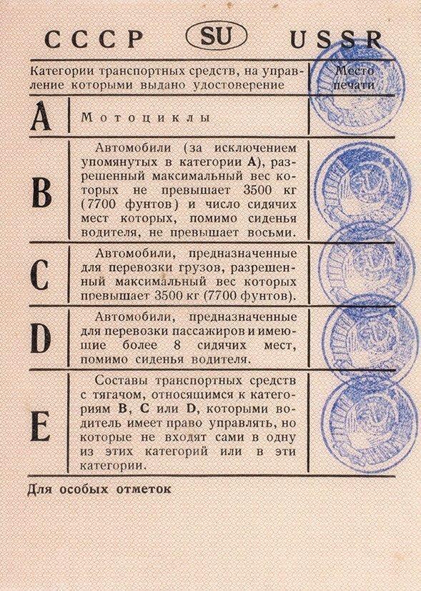 Как выглядели права Брежнева?