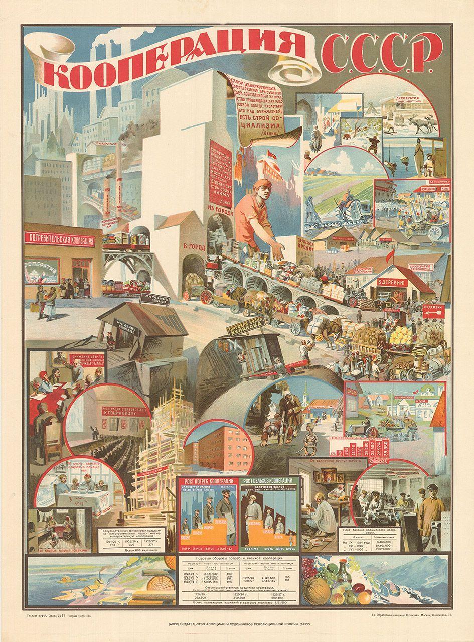 Операция-кооперация: исторический экскурс кооперативов, кооперации, кооперация, годов, России, деятельности, кредитных, артельные, конце, время, общности, 1950х, сельскохозяйственных, артелей, обществ, потребительских, только, около, артели, производственные