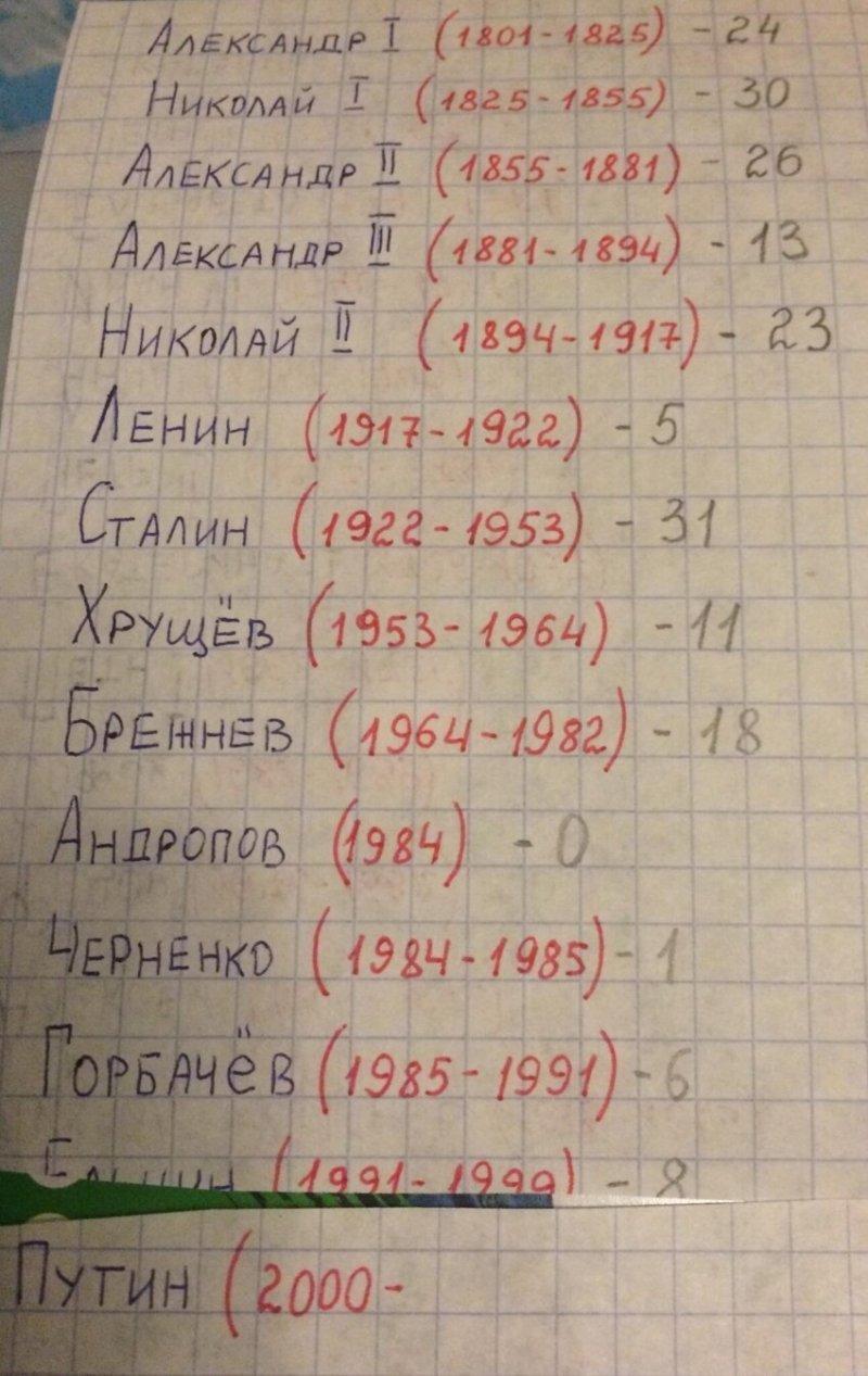 Напоследок: подготовка школьника к экзамену по истории в 2002 году