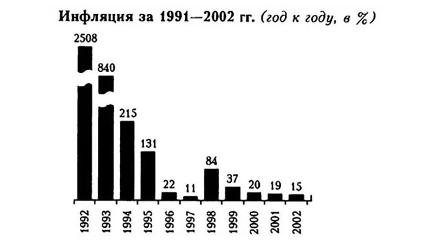 Причины развала радиозаводов СССР на примере маленького приемника