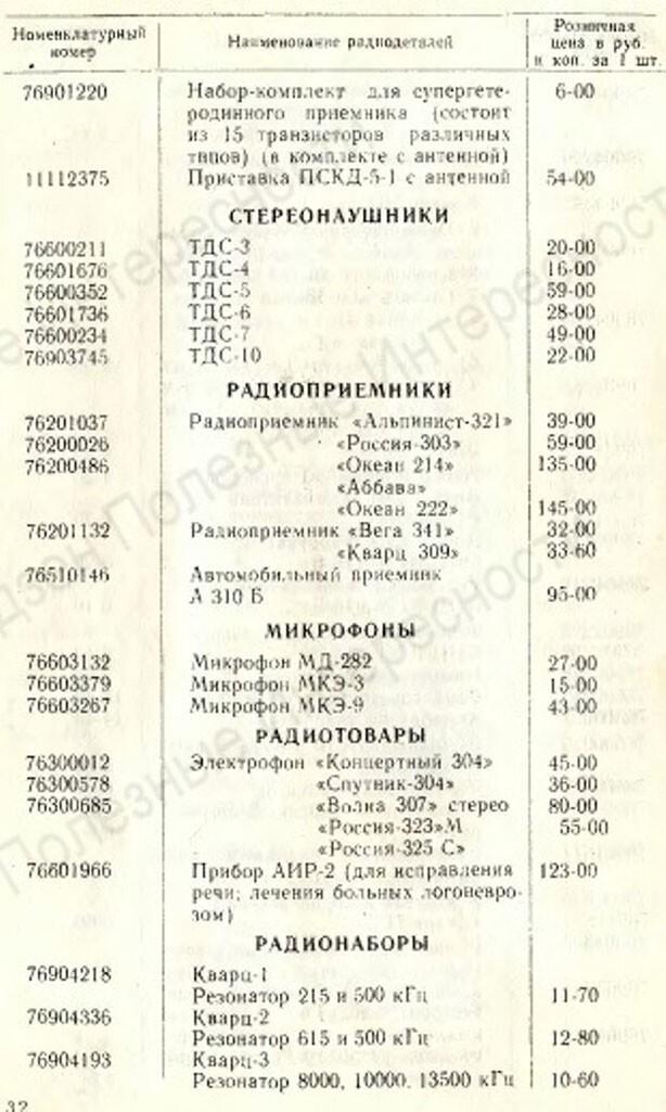 Алиэкспресс СССР