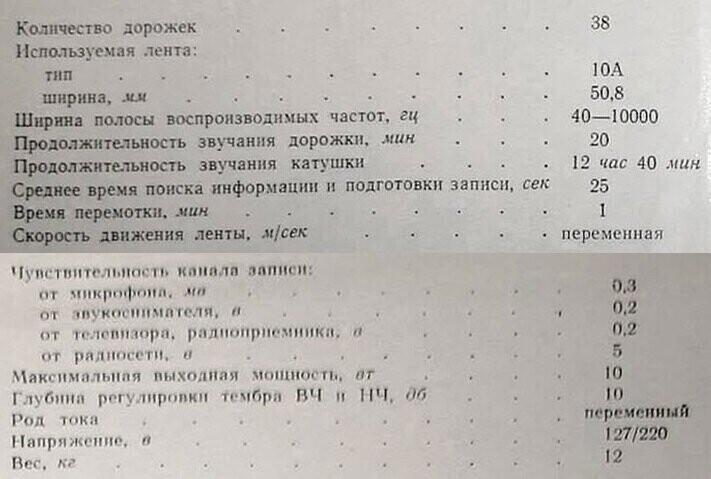 В США придумали 8 дорожечную звукозапись, а в СССР сделали 38 дорожечную!