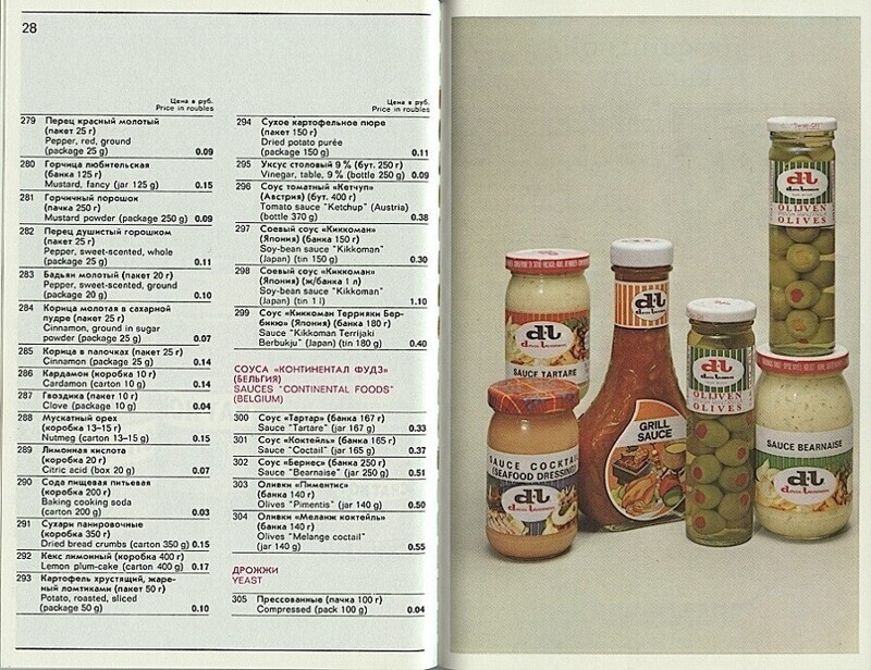 Прейскурант продовольственных товаров магазина «Березка», 1975 год